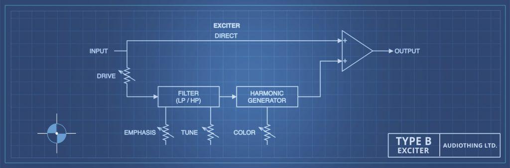 Type B Plugin Schematics